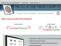 VistaVision software Improved and Free of Charge to all owners!