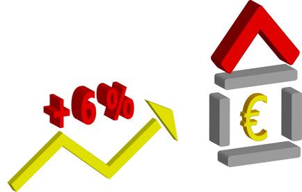 Mutui: aumentano del 6,22% gli importi erogati