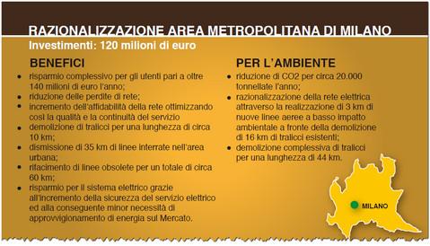 Terna, Flavio Cattaneo, investe 120 milioni di euro